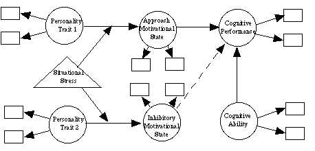 Psychological Testing And Assessment Cohen Pdf